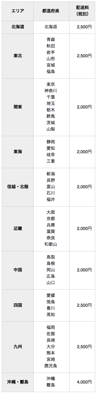 大型商品配送代リスト