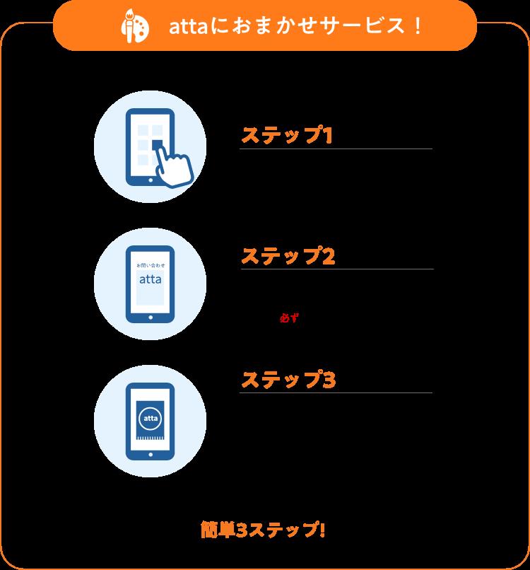 attaにおまかせサービスは簡単3ステップ!_ステップ1、商品とデザインを選びます。_ステップ2、入れたい内容をattaに送ります。※購入手続き画面の「その他お問い合わせ」の欄に必ず記入してください。_ステップ3、attaスタッフが仕上がりイメージを作成してお送りいたします。お客様にご確認いただいた後、商品の作成に進みます。